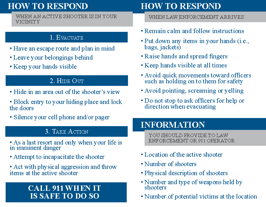 active_shooter_pocket_card_Page_2